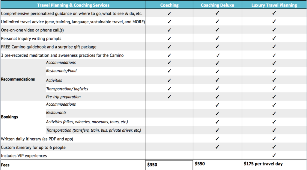 Pricing Chart lotus Compass