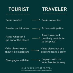 Tourist vs. traveler